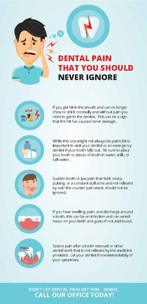 What is a dental emergency
